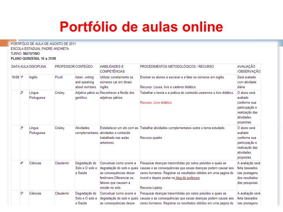 Portfólio de aulas online
