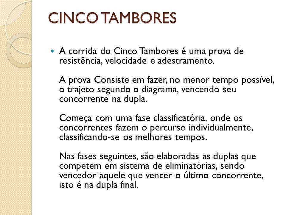 CINCO TAMBORES