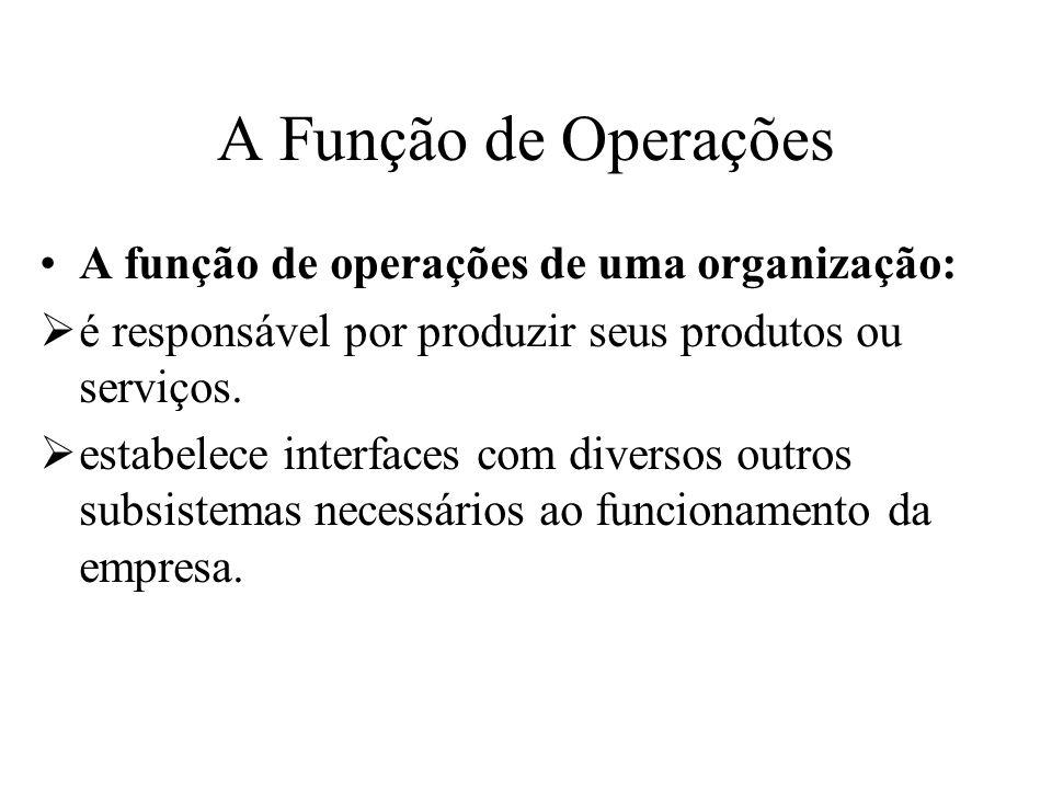 A Função de Operações A função de operações de uma organização: