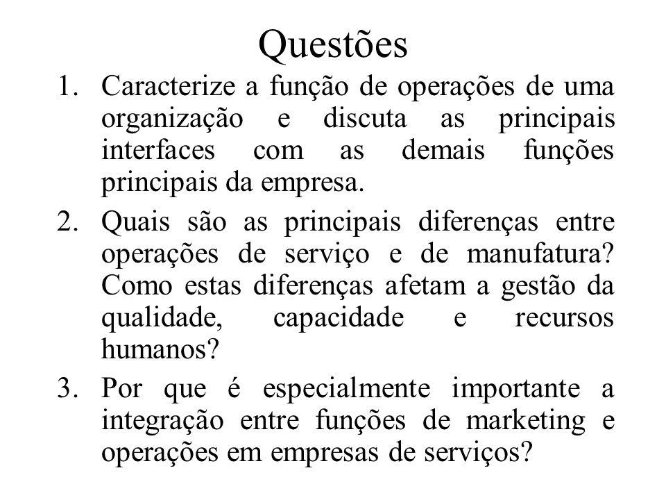Questões Caracterize a função de operações de uma organização e discuta as principais interfaces com as demais funções principais da empresa.