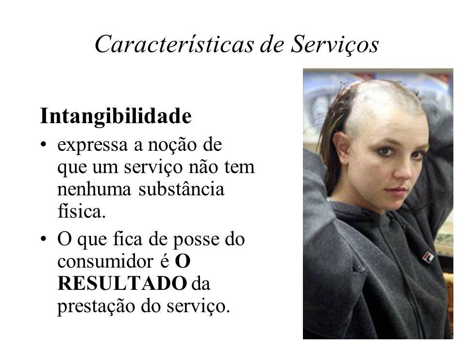 Características de Serviços
