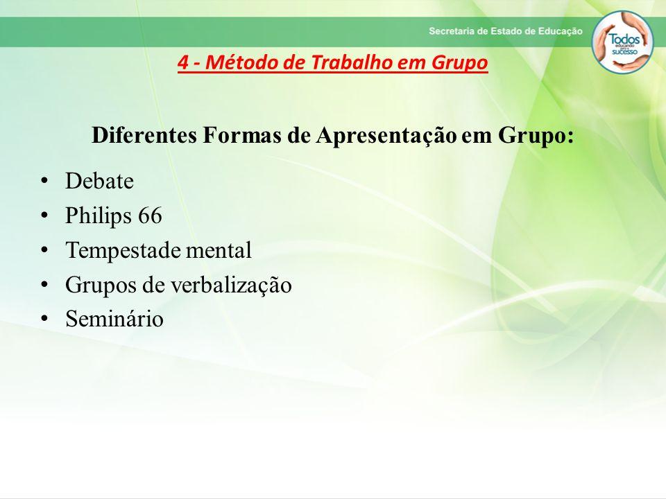 4 - Método de Trabalho em Grupo