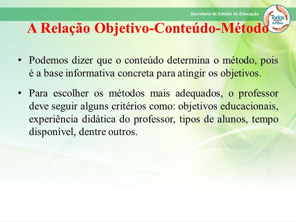 A Relação Objetivo-Conteúdo-Método