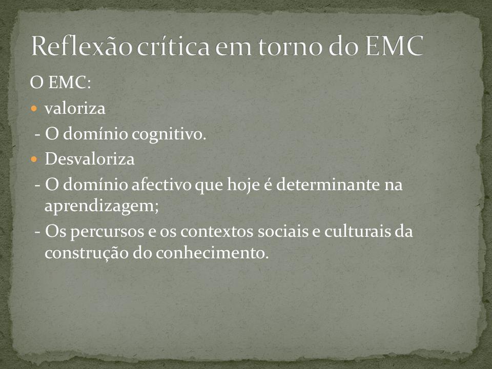 Reflexão crítica em torno do EMC
