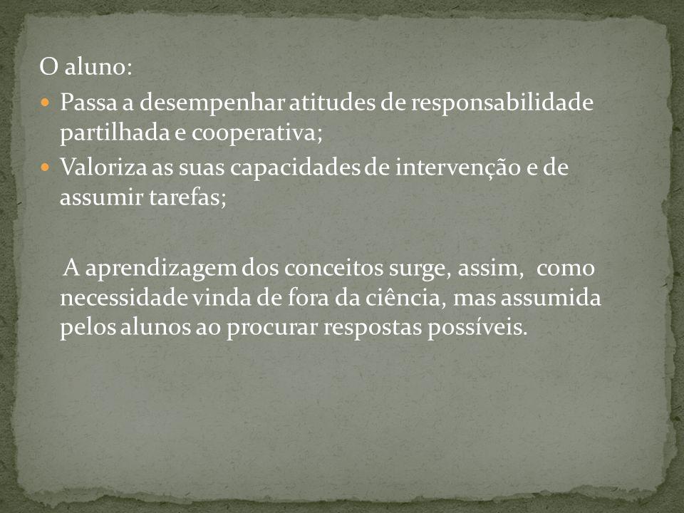 O aluno: Passa a desempenhar atitudes de responsabilidade partilhada e cooperativa;