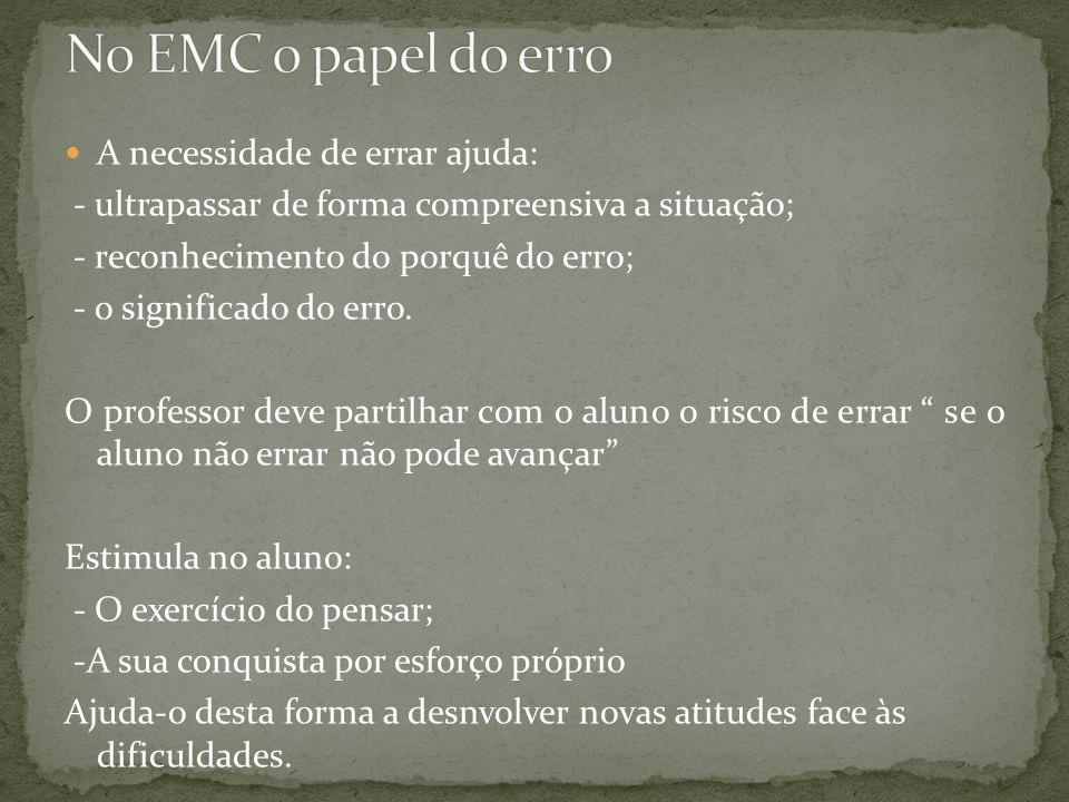 No EMC o papel do erro A necessidade de errar ajuda: