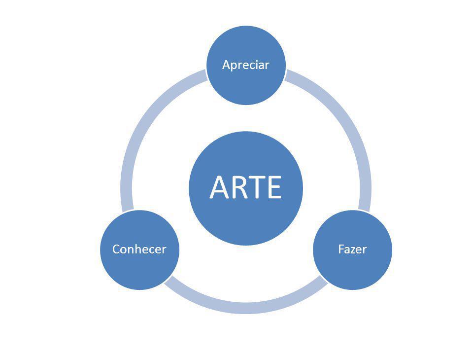 ARTE Apreciar Fazer Conhecer