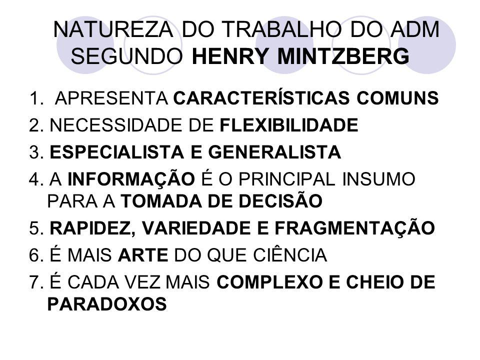 NATUREZA DO TRABALHO DO ADM SEGUNDO HENRY MINTZBERG