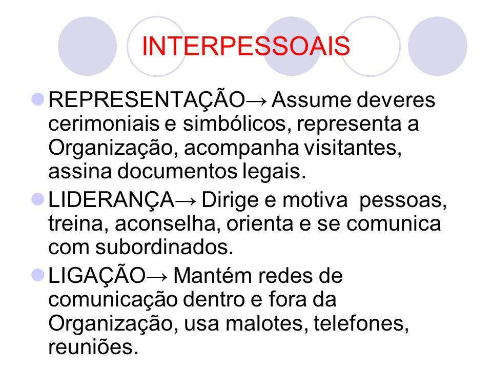 INTERPESSOAIS REPRESENTAÇÃO→ Assume deveres cerimoniais e simbólicos, representa a Organização, acompanha visitantes, assina documentos legais.