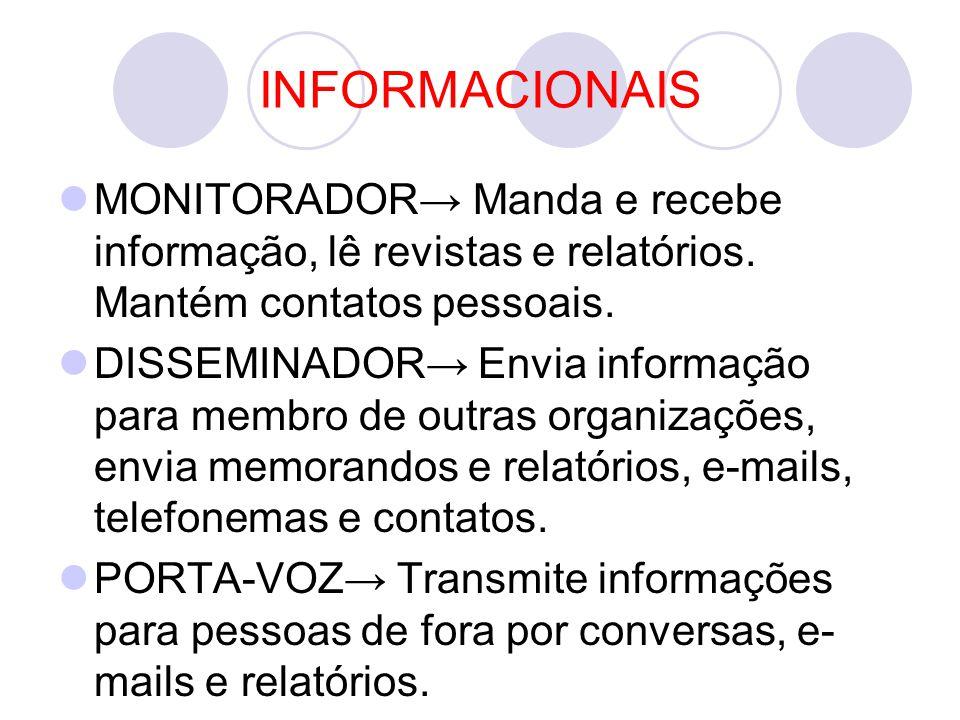 INFORMACIONAIS MONITORADOR→ Manda e recebe informação, lê revistas e relatórios. Mantém contatos pessoais.