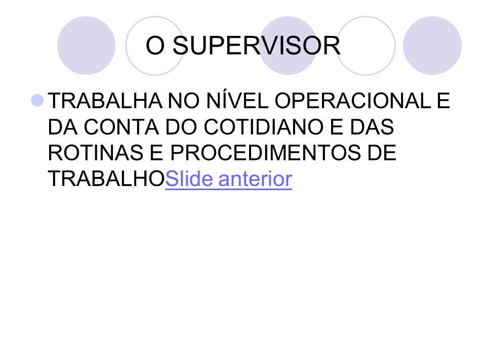 O SUPERVISOR TRABALHA NO NÍVEL OPERACIONAL E DA CONTA DO COTIDIANO E DAS ROTINAS E PROCEDIMENTOS DE TRABALHOSlide anterior.