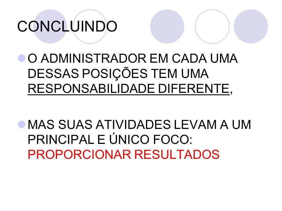 CONCLUINDO O ADMINISTRADOR EM CADA UMA DESSAS POSIÇÕES TEM UMA RESPONSABILIDADE DIFERENTE,