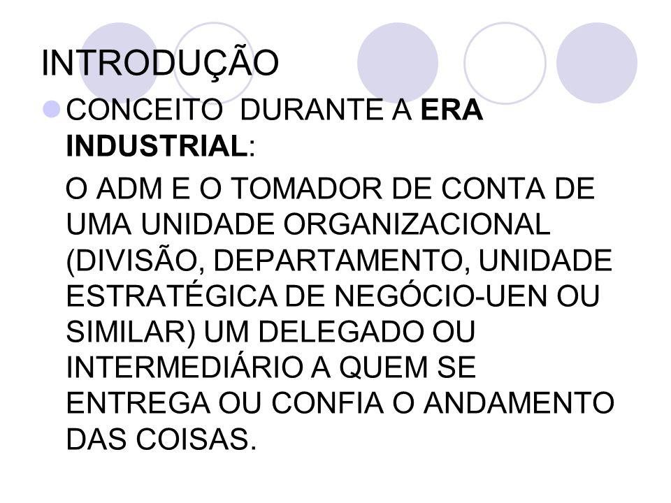 INTRODUÇÃO CONCEITO DURANTE A ERA INDUSTRIAL: