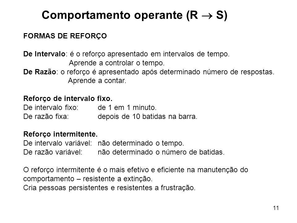 Comportamento operante (R  S)