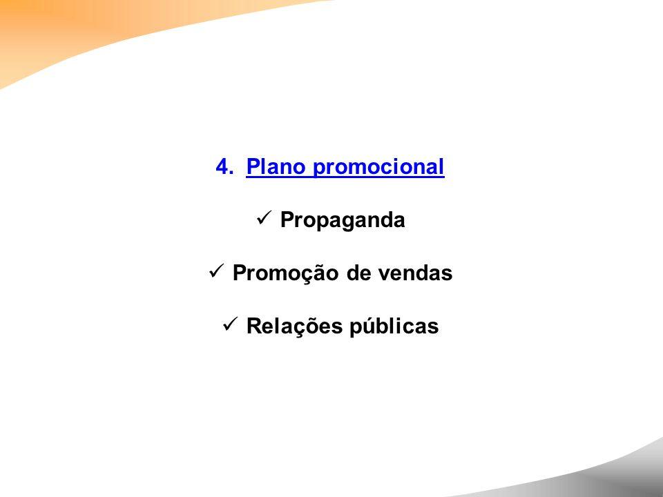 4. Plano promocional Propaganda Promoção de vendas Relações públicas