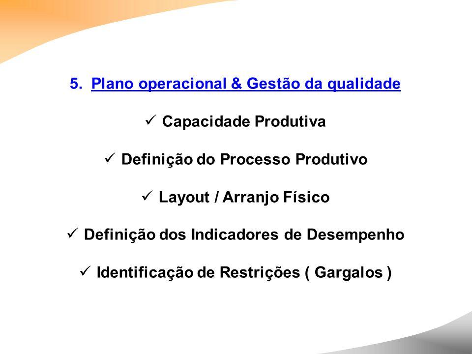 5. Plano operacional & Gestão da qualidade Capacidade Produtiva
