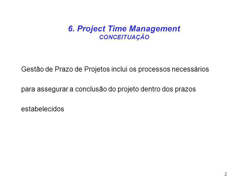 6. Project Time Management CONCEITUAÇÃO