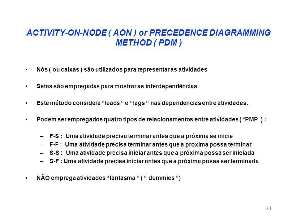 ACTIVITY-ON-NODE ( AON ) or PRECEDENCE DIAGRAMMING METHOD ( PDM )