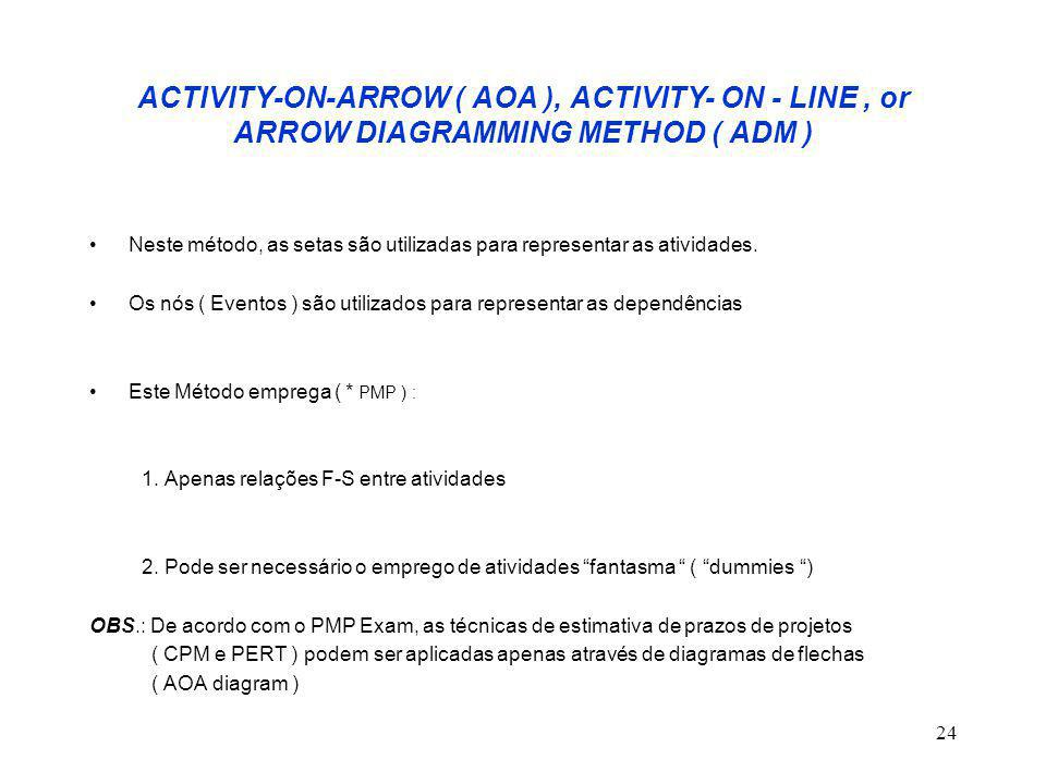 ACTIVITY-ON-ARROW ( AOA ), ACTIVITY- ON - LINE , or ARROW DIAGRAMMING METHOD ( ADM )