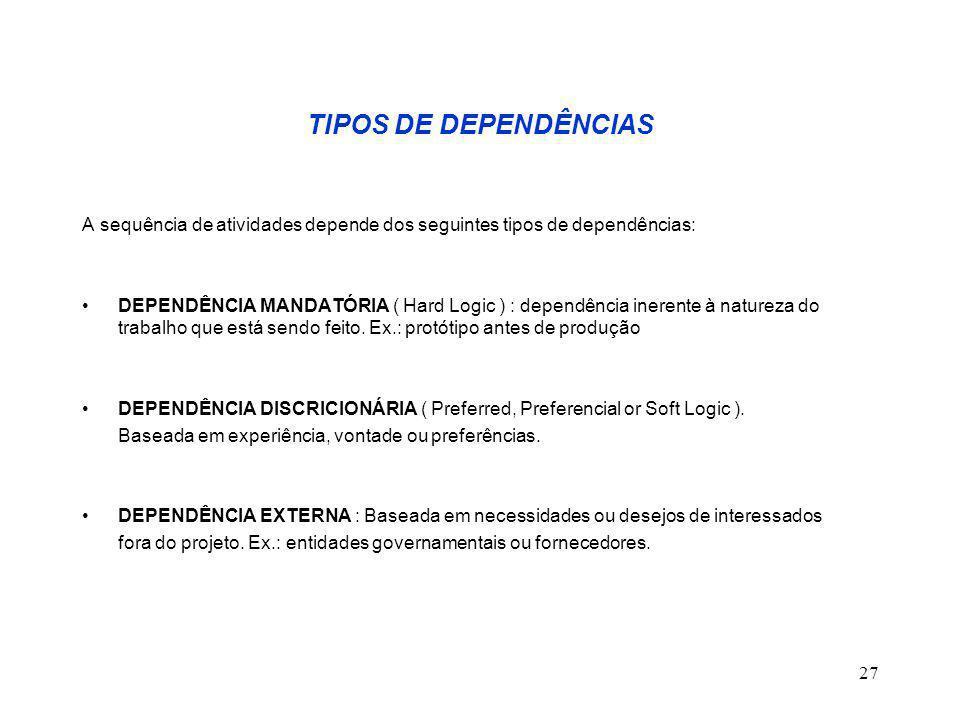 TIPOS DE DEPENDÊNCIAS A sequência de atividades depende dos seguintes tipos de dependências: