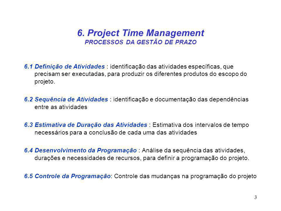 6. Project Time Management PROCESSOS DA GESTÃO DE PRAZO