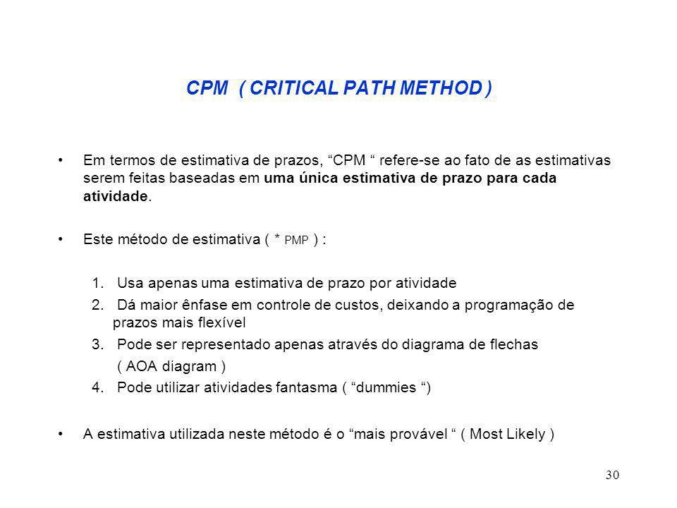 CPM ( CRITICAL PATH METHOD )