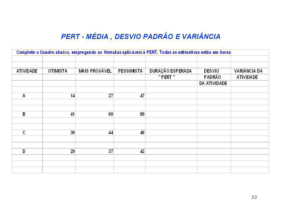PERT - MÉDIA , DESVIO PADRÃO E VARIÂNCIA
