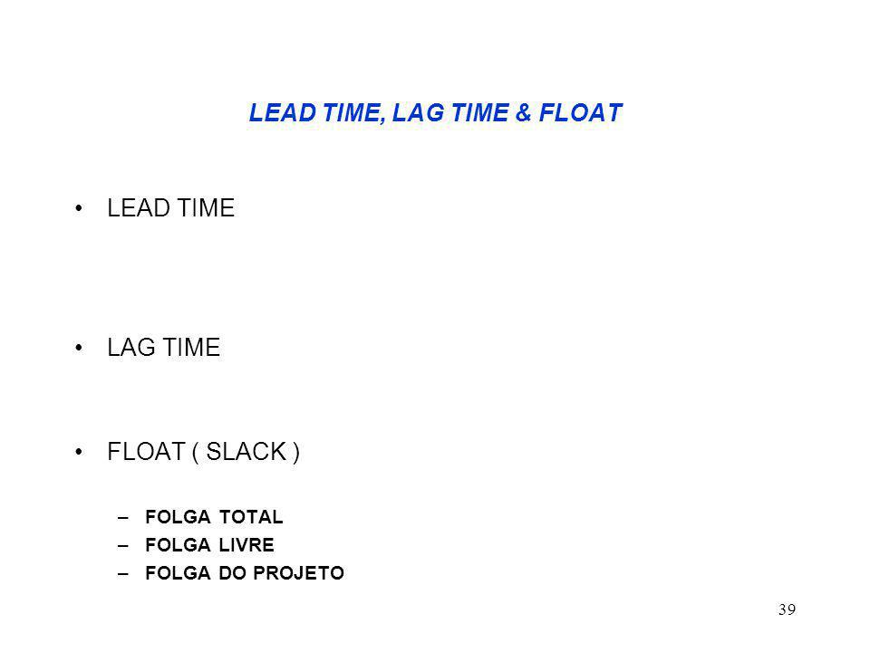 LEAD TIME, LAG TIME & FLOAT