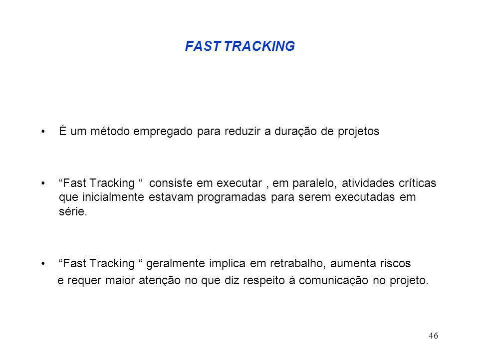 FAST TRACKING É um método empregado para reduzir a duração de projetos
