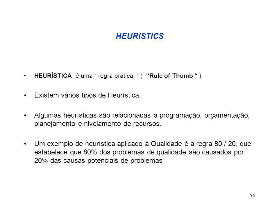 HEURISTICS Existem vários tipos de Heurística.