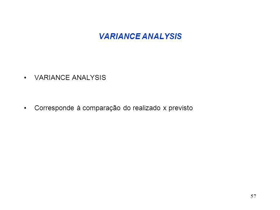 VARIANCE ANALYSIS VARIANCE ANALYSIS