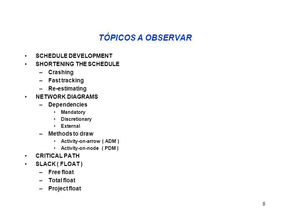 TÓPICOS A OBSERVAR SCHEDULE DEVELOPMENT SHORTENING THE SCHEDULE