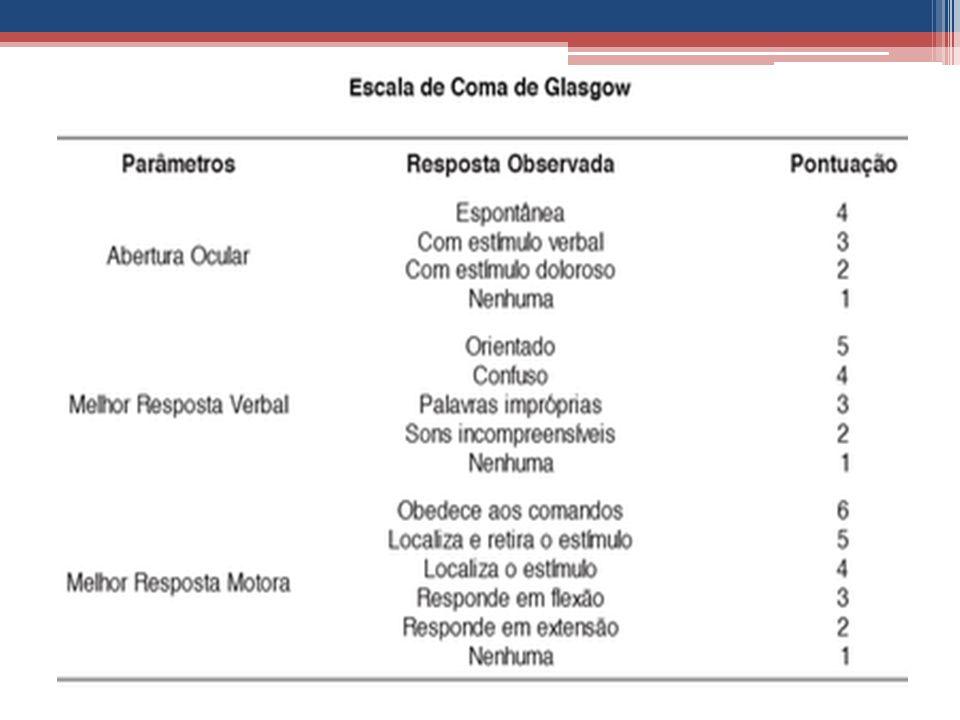 Estado Neurológico (D)