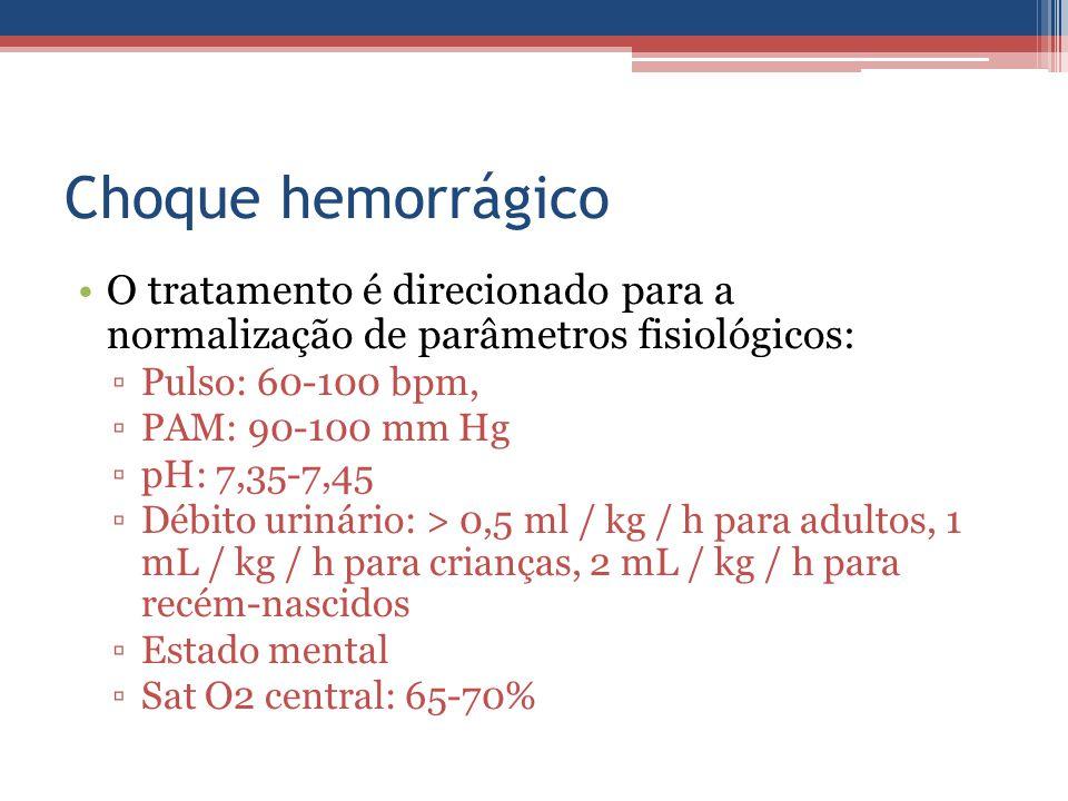 Choque hemorrágico O tratamento é direcionado para a normalização de parâmetros fisiológicos: Pulso: 60-100 bpm,