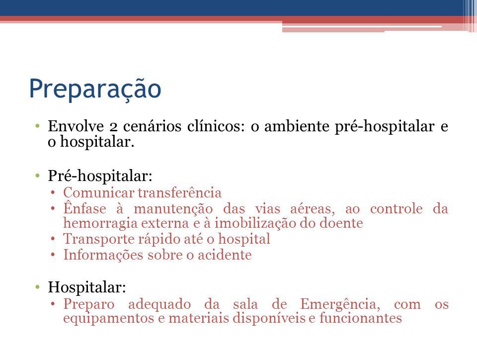 Preparação Envolve 2 cenários clínicos: o ambiente pré-hospitalar e o hospitalar. Pré-hospitalar: