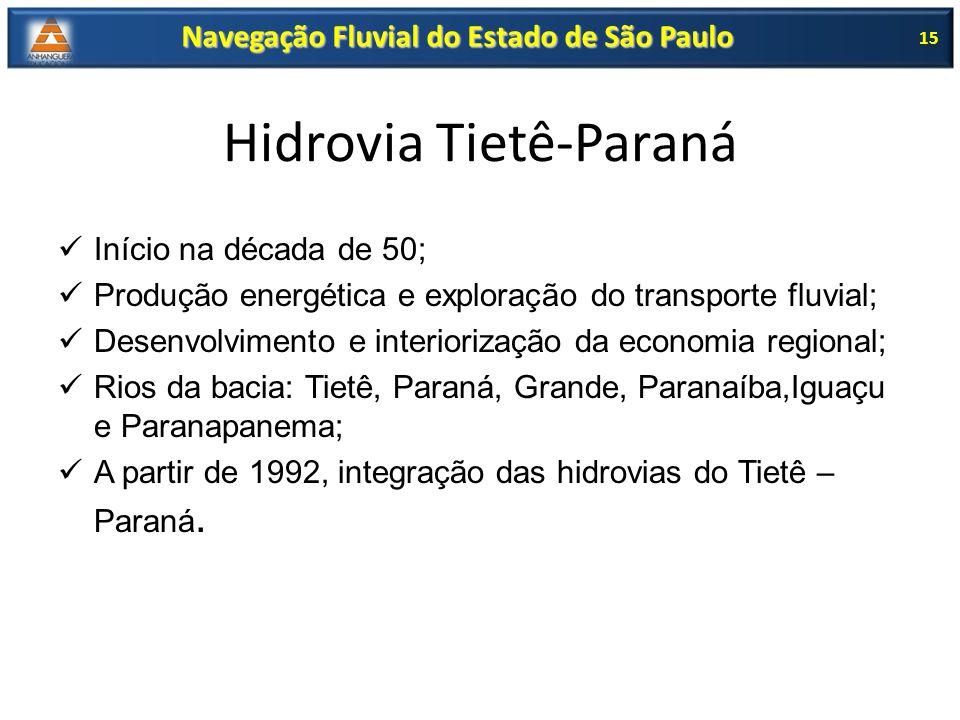 Hidrovia Tietê-Paraná