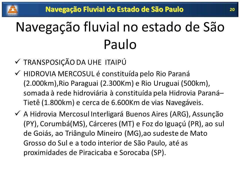 Navegação fluvial no estado de São Paulo