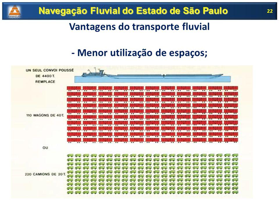 Vantagens do transporte fluvial - Menor utilização de espaços;
