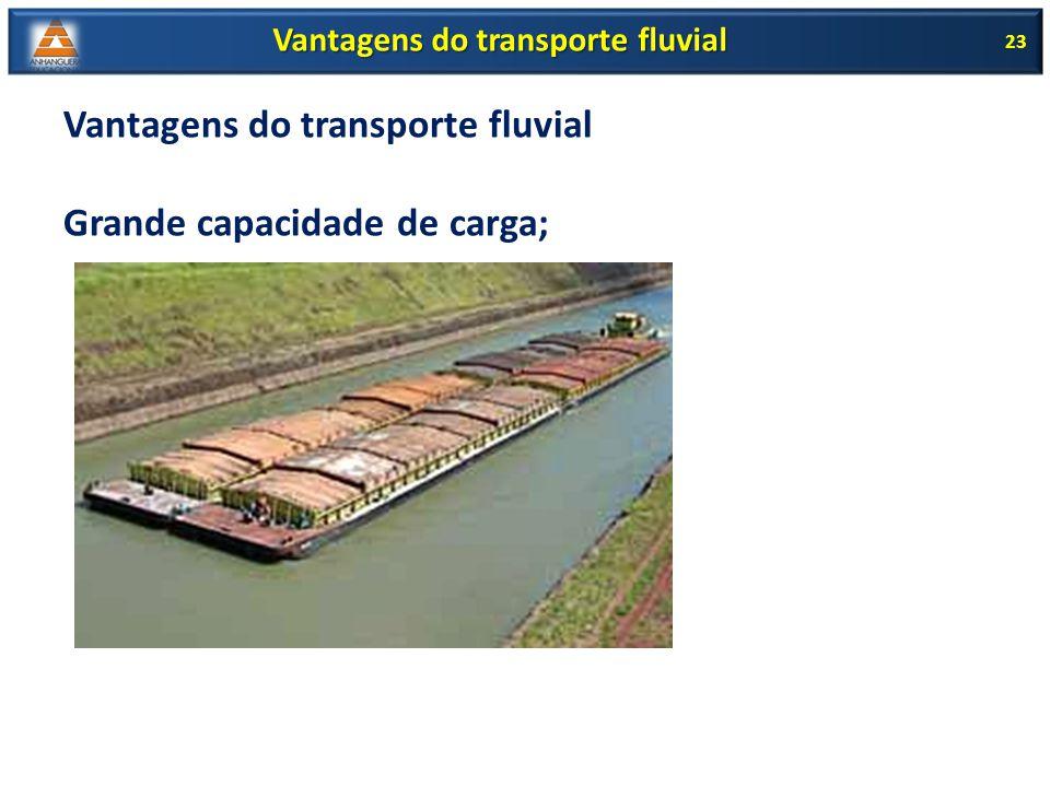 Vantagens do transporte fluvial Grande capacidade de carga;