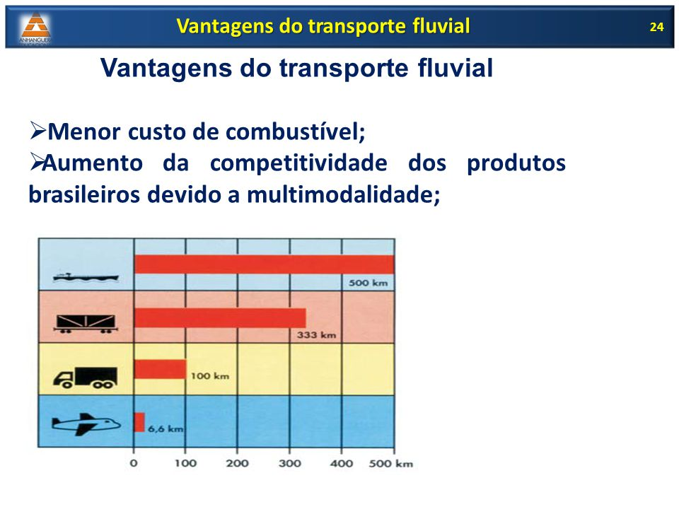 Vantagens do transporte fluvial Vantagens do transporte fluvial