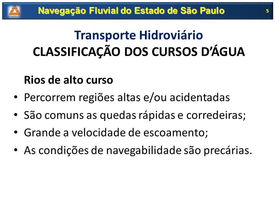 Transporte Hidroviário CLASSIFICAÇÃO DOS CURSOS D'ÁGUA