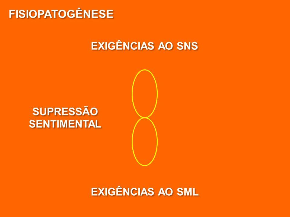 FISIOPATOGÊNESE EXIGÊNCIAS AO SNS SUPRESSÃO SENTIMENTAL