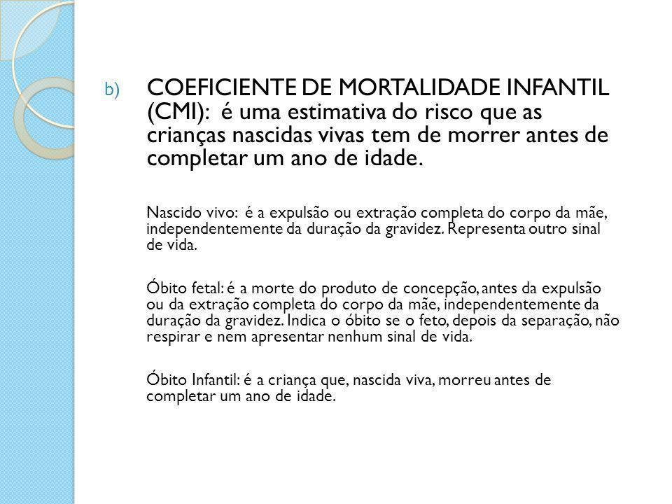 COEFICIENTE DE MORTALIDADE INFANTIL (CMI): é uma estimativa do risco que as crianças nascidas vivas tem de morrer antes de completar um ano de idade.