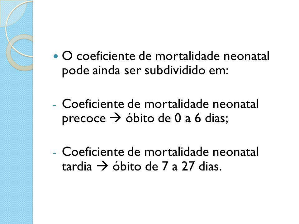 O coeficiente de mortalidade neonatal pode ainda ser subdividido em: