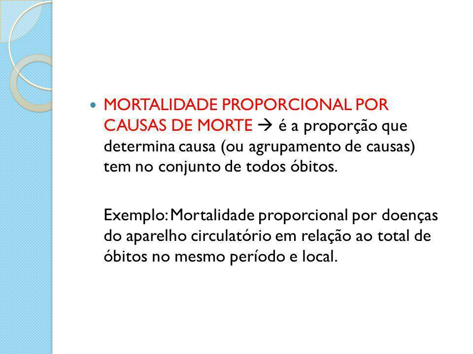 MORTALIDADE PROPORCIONAL POR CAUSAS DE MORTE  é a proporção que determina causa (ou agrupamento de causas) tem no conjunto de todos óbitos.