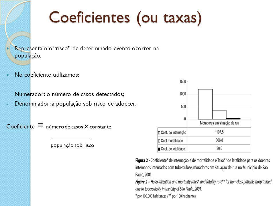 Coeficientes (ou taxas)