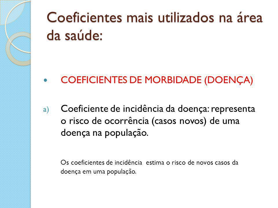 Coeficientes mais utilizados na área da saúde: