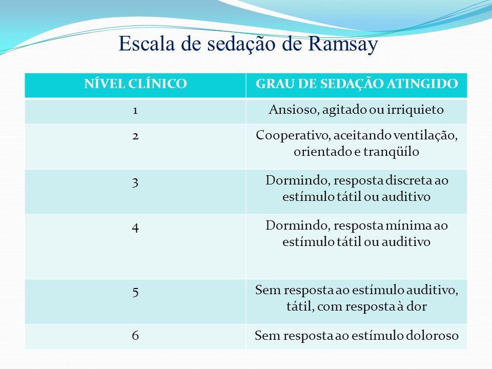Escala de sedação de Ramsay