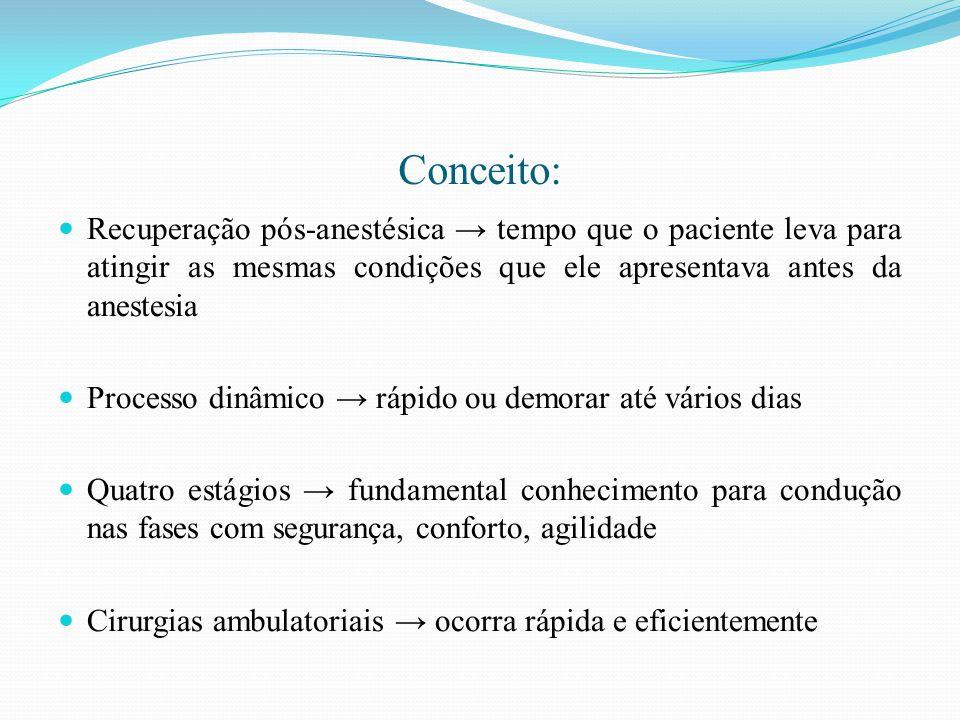 Conceito: Recuperação pós-anestésica → tempo que o paciente leva para atingir as mesmas condições que ele apresentava antes da anestesia.