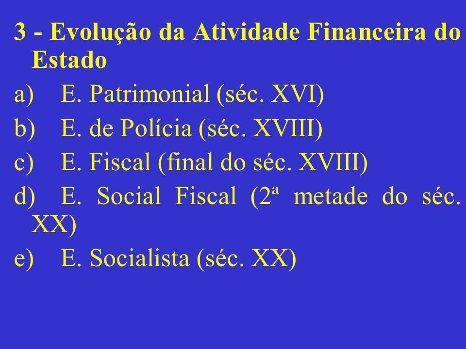 3 - Evolução da Atividade Financeira do Estado